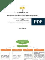 MAPA CONCEPTUAL LEY DEL FOMENTO Y FUENTES DE FINANCIACION A NIVEL NACIONAL