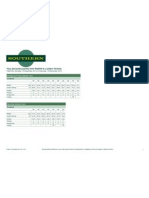 Rail Timetable 110504