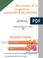 Curva de disociacion de la hemoglobina (1)