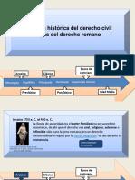 ACTO JURIDICO_linea_u1