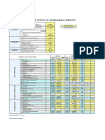 Evidencia 6 Simulador de Costos DFI exel.xls