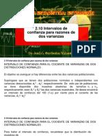 2.10 Intervalos de confianza para razones de dos varianzas - Dr. Jose A. Sarricolea Valencia