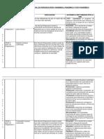 tablaspreparacionpandemia.pdf