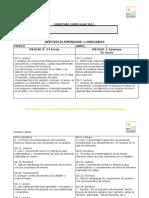 COBERTURA CURRICULAR 2017. 8° básico - copia.docx
