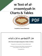aajurroomiyyah-publication-2014-revamped.pdf