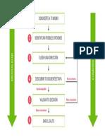 Clase+3+-+Sistema+ETC.pdf