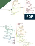 Epistemologia da complexidade anotações.pdf