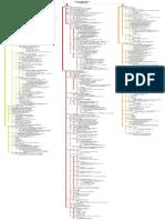 viver de blog - gestão de equipes.pdf