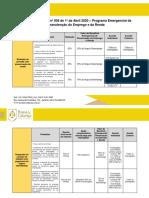 Suspensão do Contrato de Trabalho ou Redução da Jornada - MP nº 936/2020
