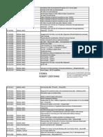 OSD MDR LOG 20072009