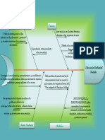 DIAGRAMA DE PESCADO GESTION INTEGRAL DE RESIDUOS GRUPAL