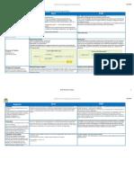 Linguagens de Programação - Denise&Soraia -20201