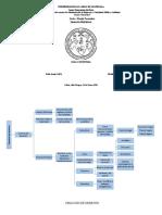 mapa conceptual de derecho I.docx