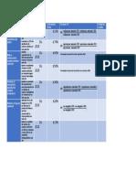 Copia de poltiticas de calidad.docx