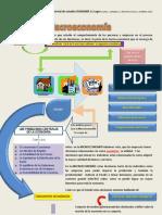 CRECIMIENTO Y DESARROLLO vacacional 11