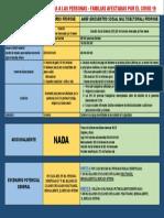 Diferencias entre el Subsidio Social Solidario propuesto por la ANEP con respecto al del Gobierno