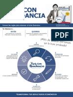 IPP-Vivir-con-Abundancia.pdf