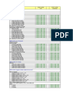 WinCC_V7.5_orderdata_eu.pdf
