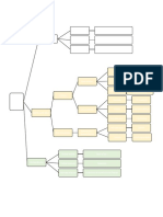 Árbol de decisión (Simple versión 2).docx