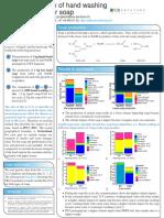 witlox-2015-LCA-soap-poster (4).pdf