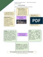Guía de Historia _ estado