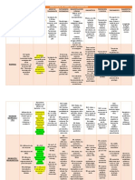 1 PARCIAL 1 CORTE MICRO (cuadro).pdf