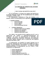 Análisis de Cartera de Crédito del Sector PYMI