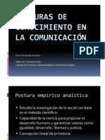 Posturas Comunicación