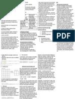 TopicosExamenResumen.pdf
