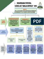 Organigrama Funcional 2020.pdf