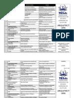 Cuadro Poryectos-Ecotecnologías