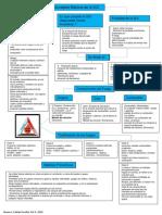 Seguridad Laboral y Prevención contra incendios 1