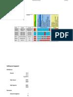 HPCA 7 9 Support Matrix