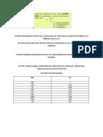 FORMULAS PARCIAL 1.docx