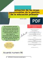 Organización de las áreas responsables.pptx