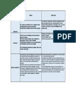 ACTIVIDAD CIENCIA Y TECNOLOGIA.xlsx