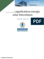 Graficos Significativos Energia Solar FV.pdf