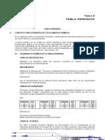 TEMA 6 TABLA PERIODICA  IB.doc