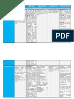 TABLA DE PARÁSITOS - CDC - INFECTOLOGÍA