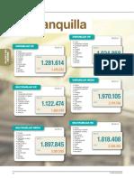 indice_costos_barranquilla