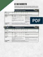 warhammer_40000_space_marines_character_datasheets_en.pdf