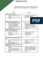 qualities of effective teachers word