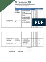 KISI-KISI DDKBTPT.pdf