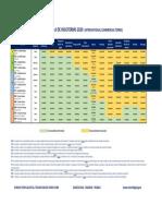 Tabla de Incoterms 2020 Grupo Transhipping (1)
