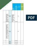 Gen-C OBL Curriculum Selenium (3) (1)