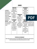TABLA 3.pdf