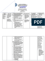Caduldulan SPLP Ethics.docx