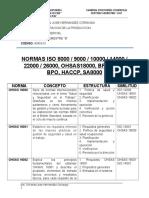 271199563-normas-de-iso-calidad