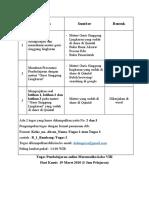 Tugas Pembelajaran Online Matematika Kelas VIII