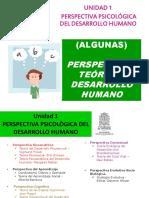 5- DH ESTUDIOSOS DEL DESARROLLO HUMANO -LUDICA